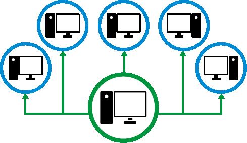 Интернет Контроль Сервер